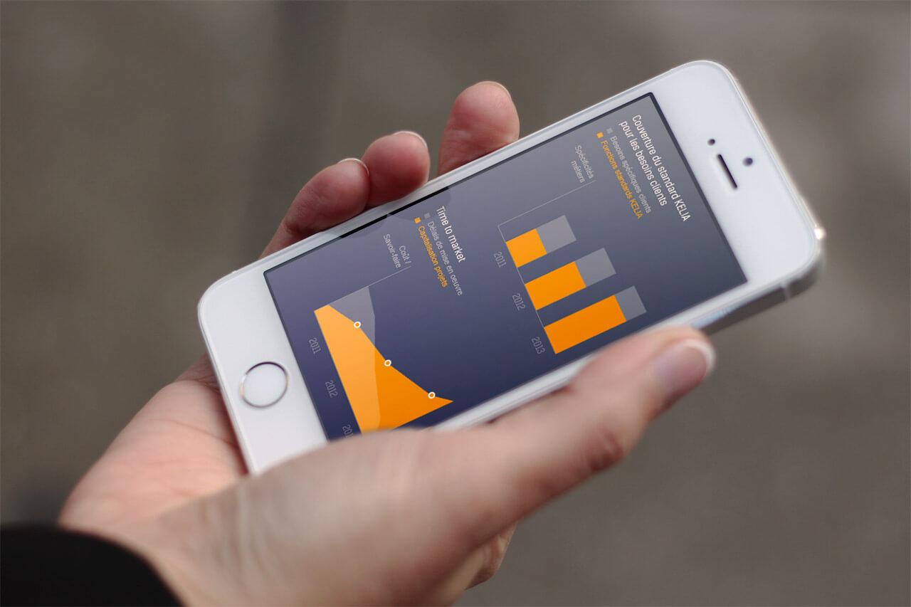 Conception du site kapia solutions chiffres mais aussi 3 site-internet en fabrication.